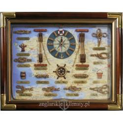 Tablica z węzłami i zegarem